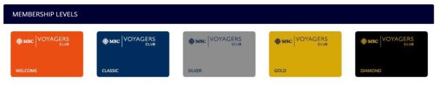 MSC membership levels